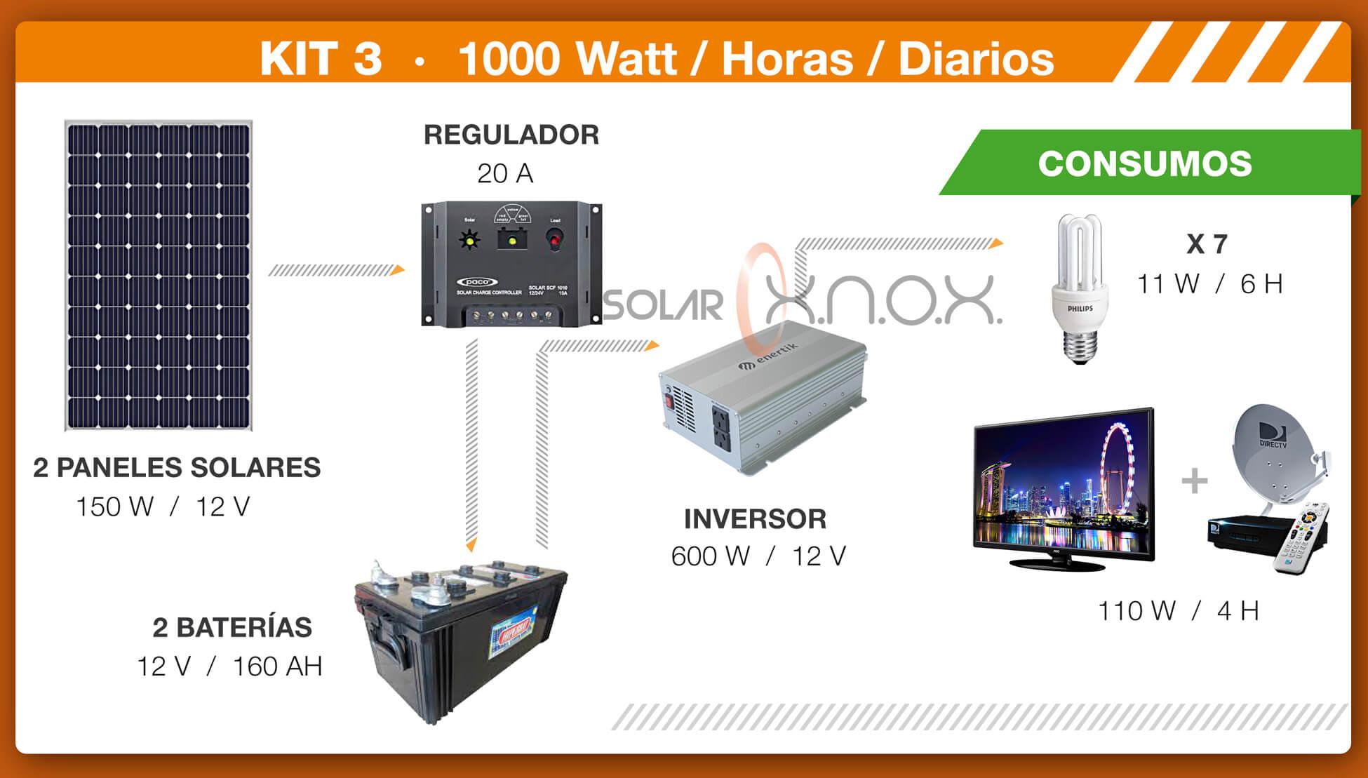 Kit solar 3