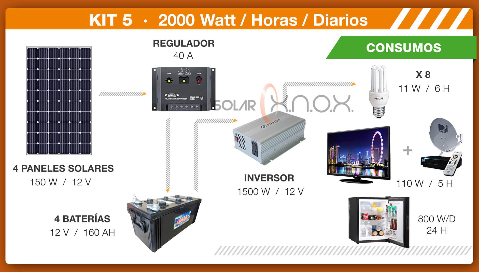 Kit solar 5